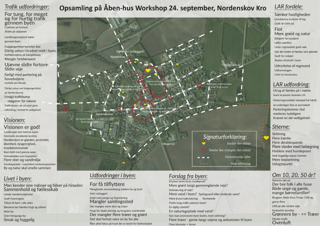 Opsamling fra drop-in workshop 24/9-20